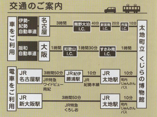 太地くじら博物館 ガイドマップ画像