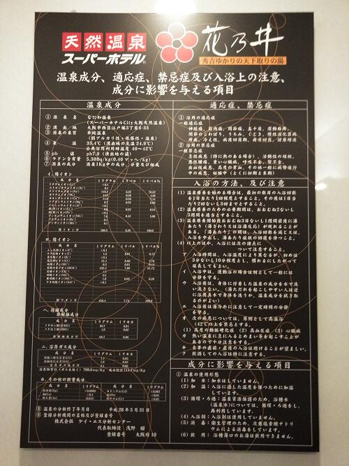 スーパーホテルJR新大阪東口 天然温泉花乃井の成分分析画像